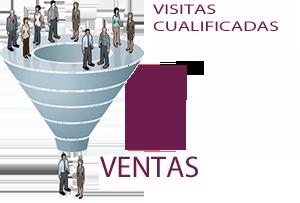 EMBUDO-DE-VENTAS-2